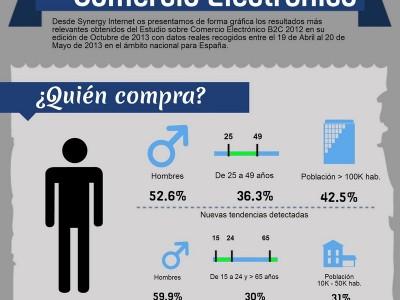 Comercio Electrónico: Qué, Quién, Cómo y Por Qué se compra online